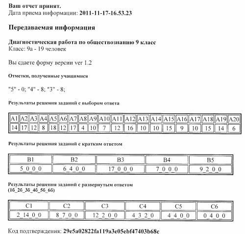 ошибки возникают диагностическая работа по теме общество доллара Сбербанке, Москва